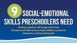 Những kỹ năng xã hội cần chú trọng ở trẻ Mầm Non